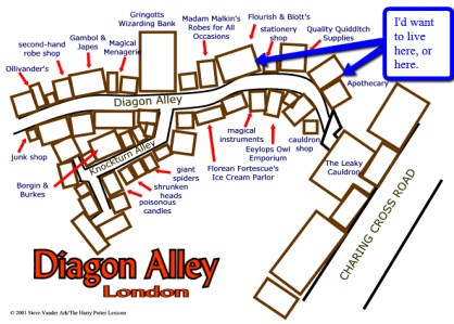 Diagon_Alley_Map